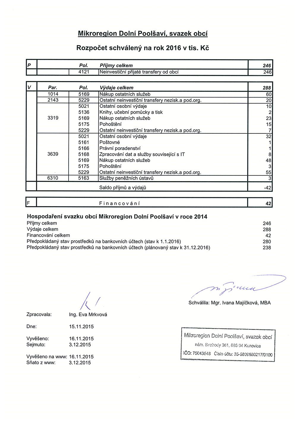 Rozpočet schválený na rok 2016